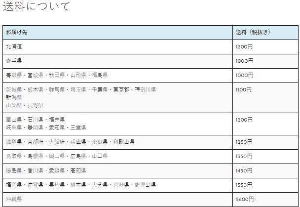 沖縄便の送料が改訂となります